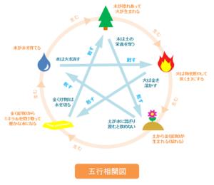 【ご案内】スクール無料説明会(漢方アロマ・漢方・アトピーアレルギー改善)